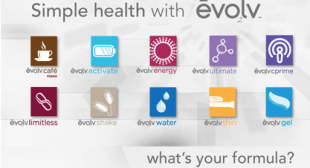 Simple Wealth with Evolv – YouTube