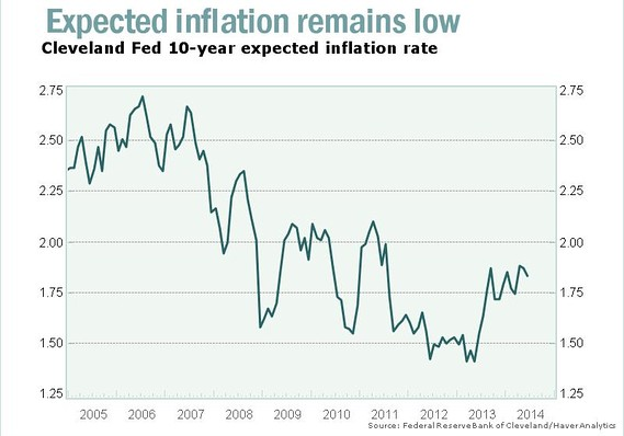 Looking for inflation? Try asset prices